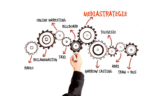 Mediastrategie en -advies c10media